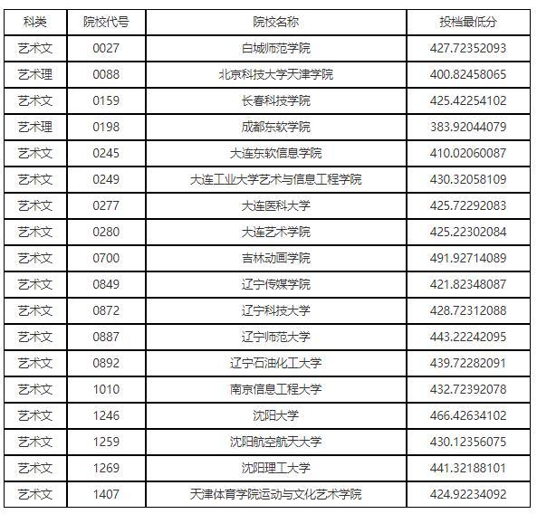 来源v来源分数线>题目正文:辽宁招生考试高中之窗高中会考图片