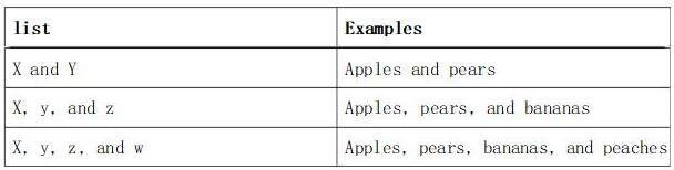 GMAT语法讲义