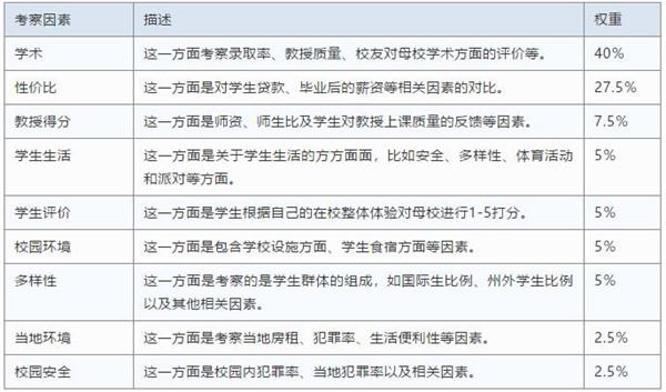 2019最好看美剧排行榜_2019年必看的10部美剧排行榜,2019豆瓣评分最高美剧