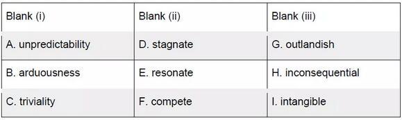 GRE填空疑难题目解析(一):利用空格关系秒选答案