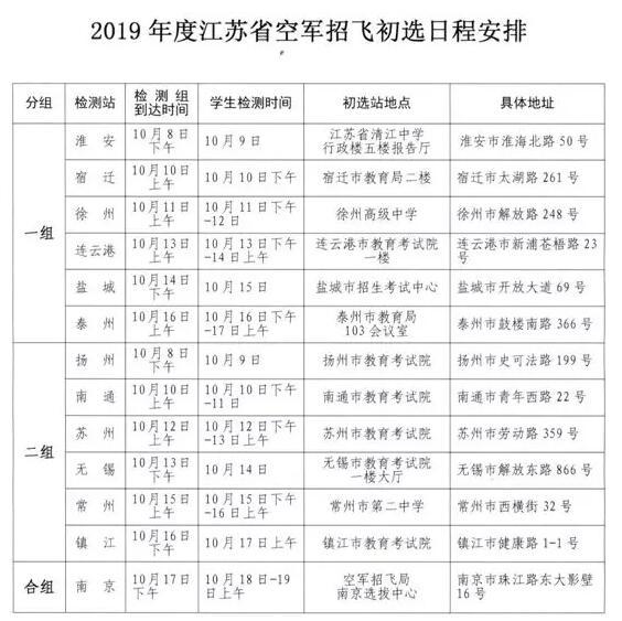 2019年江苏空军招飞初选日程安排