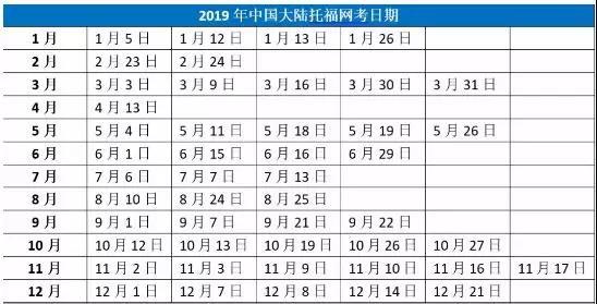 2019托福考试日程公布