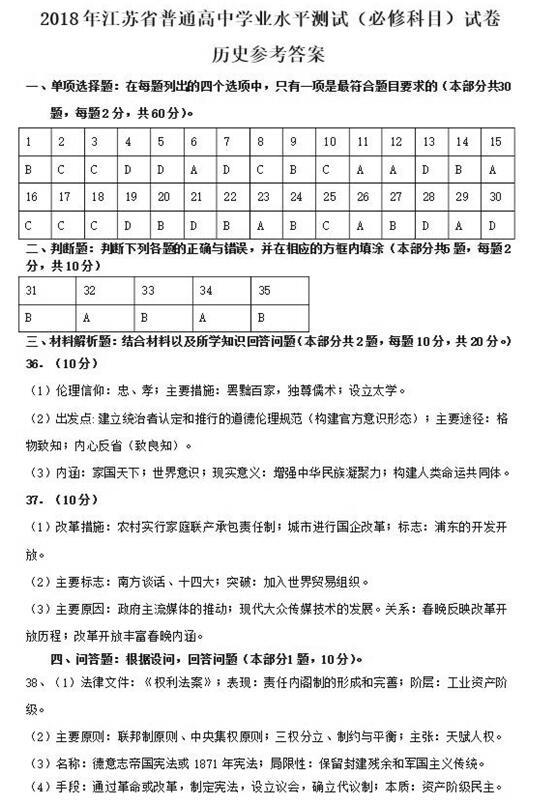 2018年江苏省普通高中学业水平测试历史试题