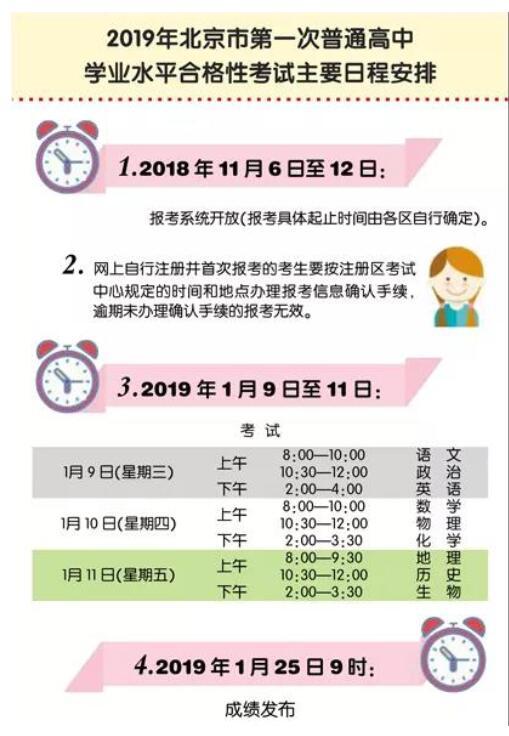 2019北京普通高中学业水平合格性考报名时间