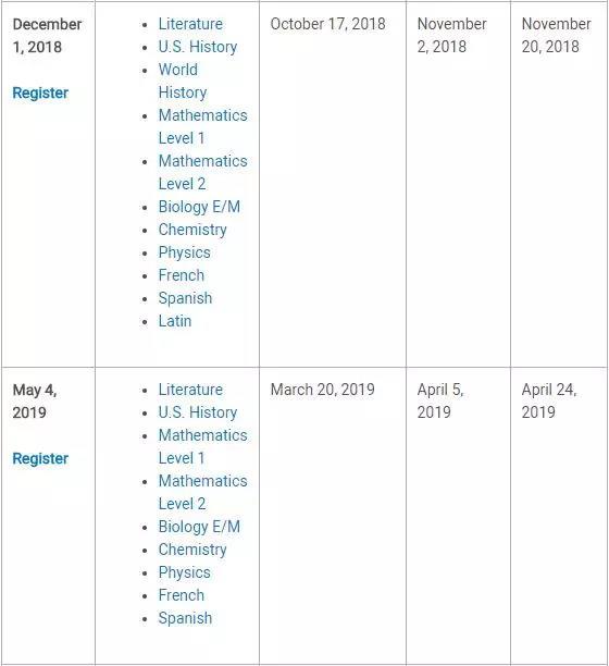 2018-2019年SAT2考试时间安排