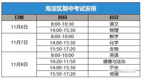 2018-2019学年北京海淀区初三期中考试安排