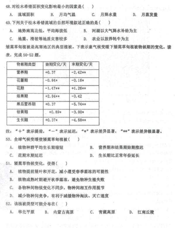 2019衡水中学高三三调地理试题及答案