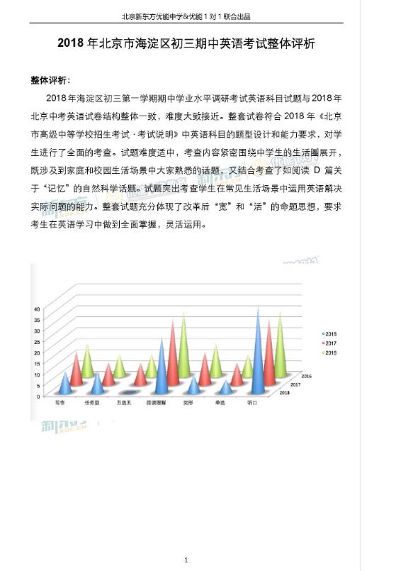 2018北京海淀初三期中英语试卷整体评析