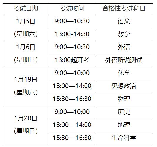 2019年1月上海高中学业水平考试报名时间
