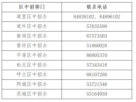 黑龙江哈尔滨2019中考报名时间:11月19日―30日