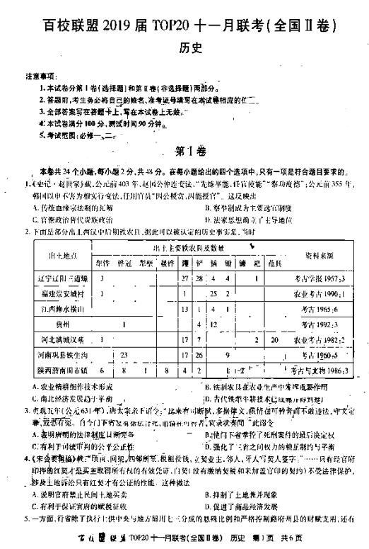 2019百校联盟TOP20十一月联考历史试题及答案
