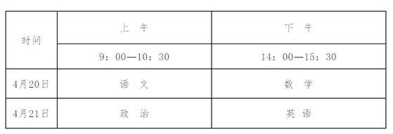 2019年贵州高考体育单招考试方案