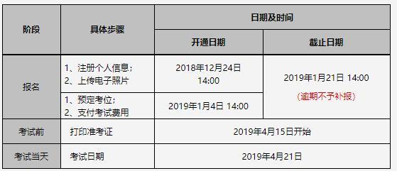 关于2019年4月韩国语能力考试(TOPIK)报名的