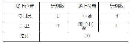 华东政法大学2019年优秀运动员免试入学招生章程