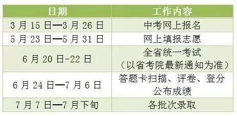 2019广东佛山中考日程表