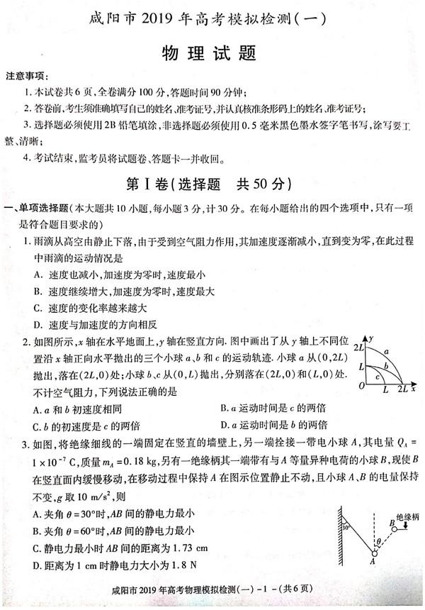 2019陕西咸阳高三一模物理试题及答案