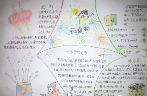 2019猪年正月十五元宵节手抄报图片:元宵节图片