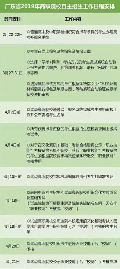 广东自主招生工作日程