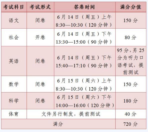 2019浙江宁波中考时间:6月14日至15日
