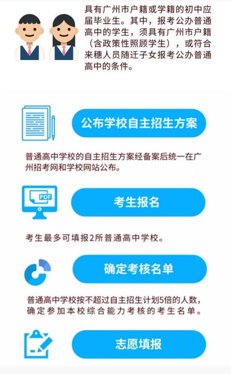 2019广州中考自主招生政策解读