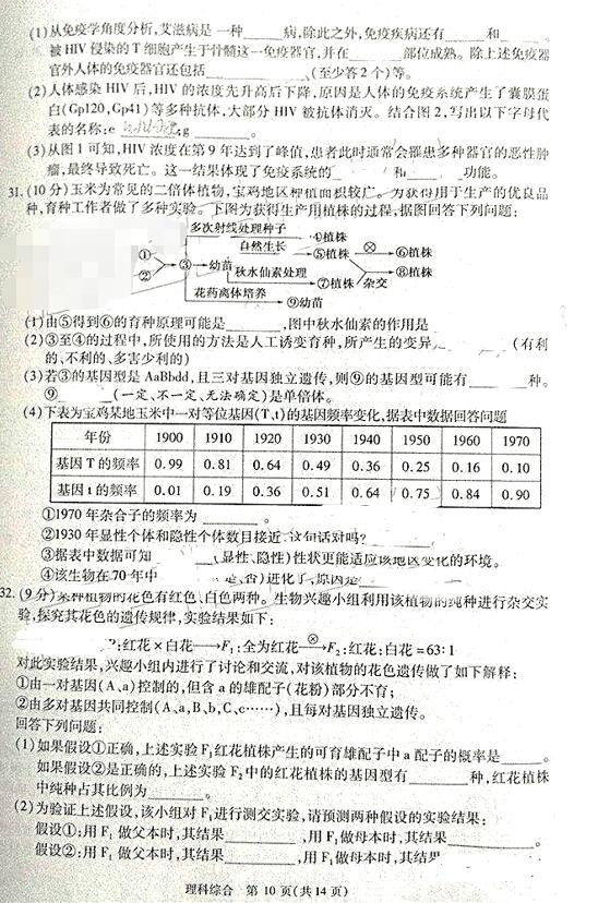 2019宝鸡二模理综试题及答案外地学生读高中深圳图片