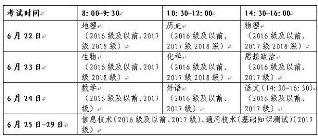 2019山东夏季因子高中水平考试准考证打印时高中生物图学业v因子图片