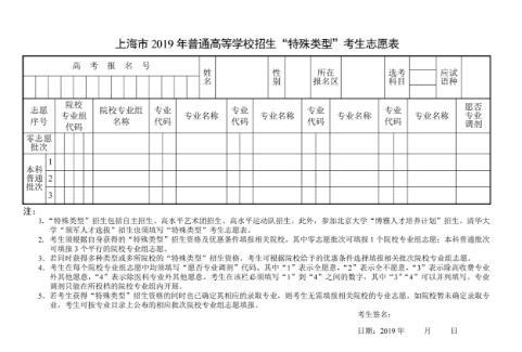 2019上海高考志愿填报与投档录取实施办法