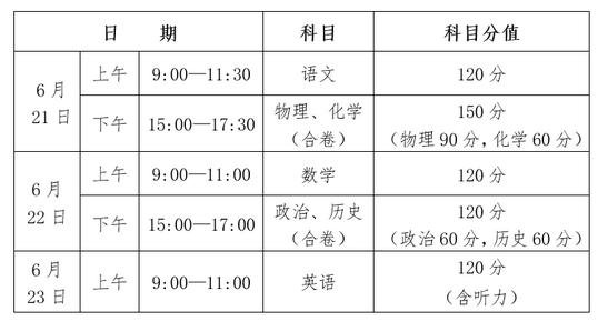 2019青海西宁中考时间