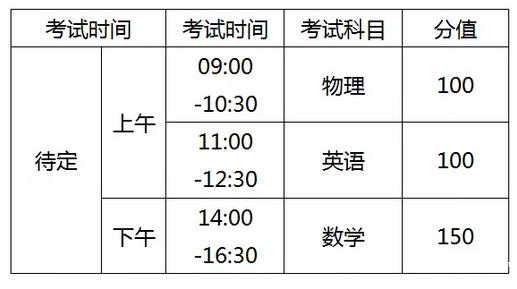 2019四川省双流中学中考自主招生实施方案公告