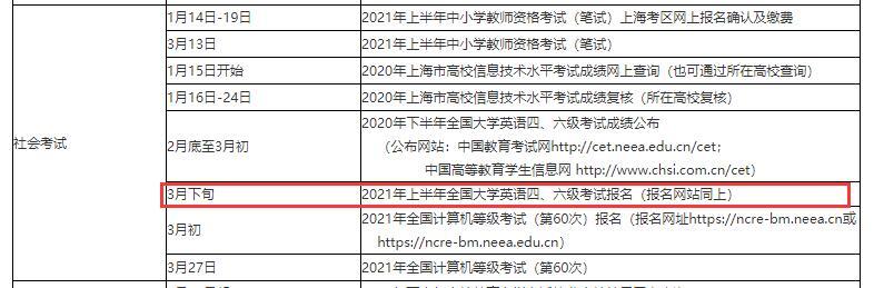 2021年6月英语四六级考试报名时间丨报名入口(最新发布)