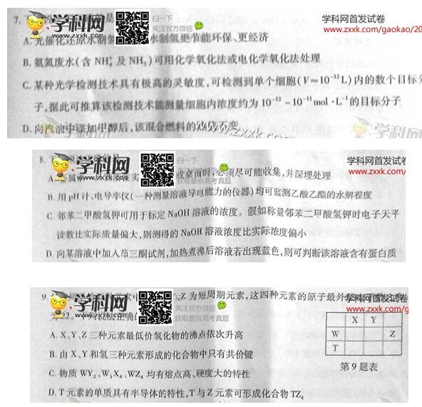 2014浙江高考理科综合试卷及答案(下载版)