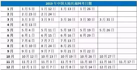 2019托福/雅思/SAT/ACT/AP考试时间