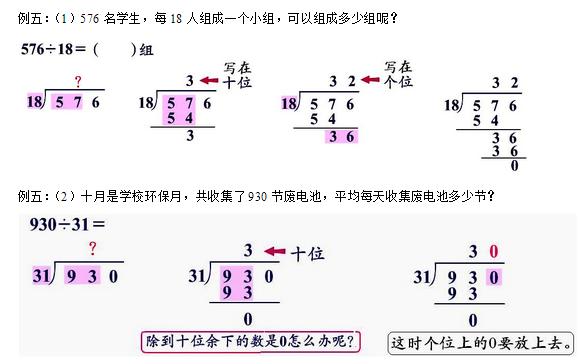 四年级数学第五单元知识点:除数为两位数除法