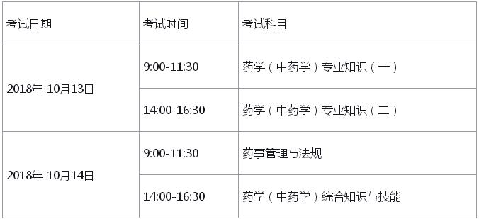 北京市2018年执业药师考试时间