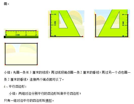 四年级数学第四单元知识点 平行四边形和梯形
