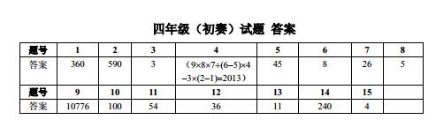 2013年第九届IMC国际数学竞赛(四年级初赛答案)