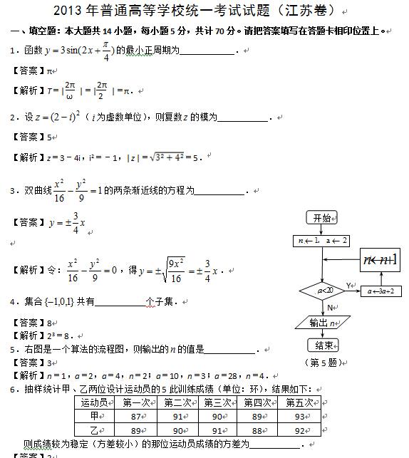 江苏2013高考数学试题及答案(下载版)