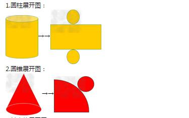 初一历史测试题_圆柱与圆锥展开图解析_初中数学 – 新东方在线网络课堂