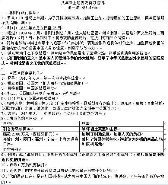 九年级上册英语提纲_八年级历史上册复习提纲(下载版)_中考_新东方在线
