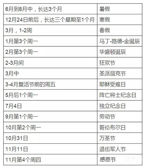 学生节假日表_2016年美国大学放假时间表_托福_新东方在线