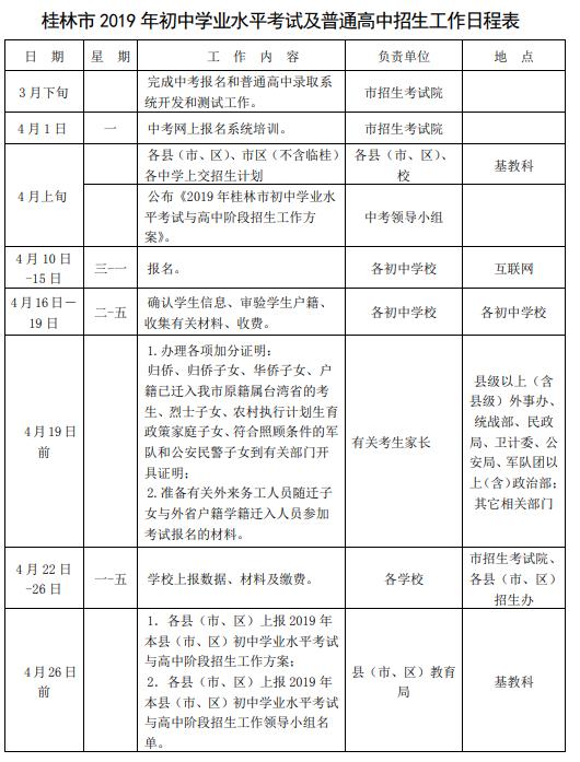 2019广西桂林中考成绩查询时间:7月7日