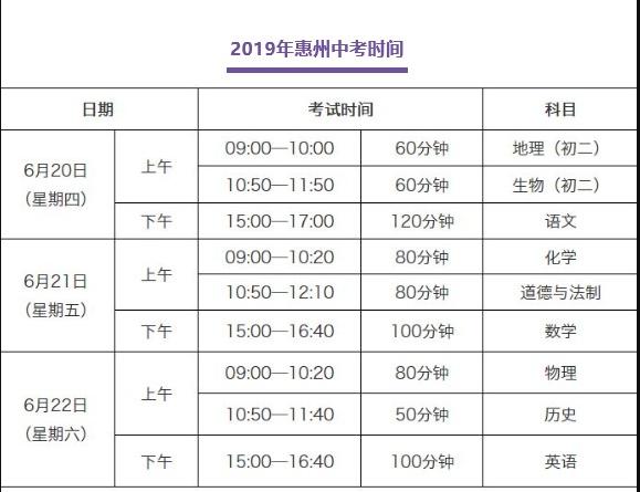 2019广东惠州中考时间:6月20-22日