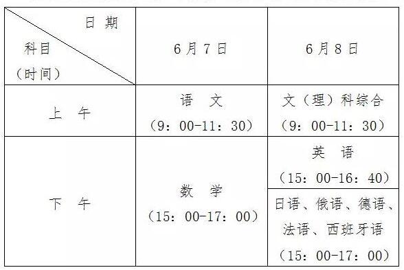 贵州高考时间