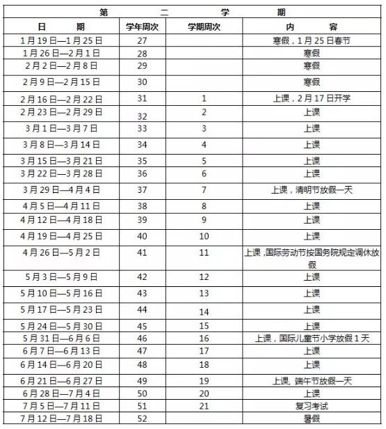 2019广东东莞中小学暑假放假时间:7月7日至8月31日