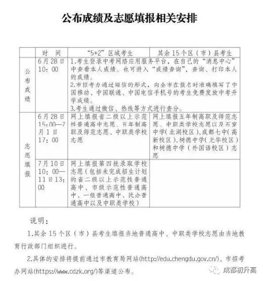 2019四川成都中考成绩查询时间:6月28日