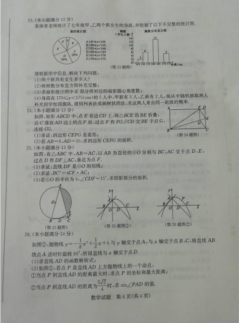 2019山东滨州中考数学试题及答案