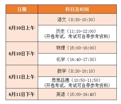 2020郑州中考二模时间