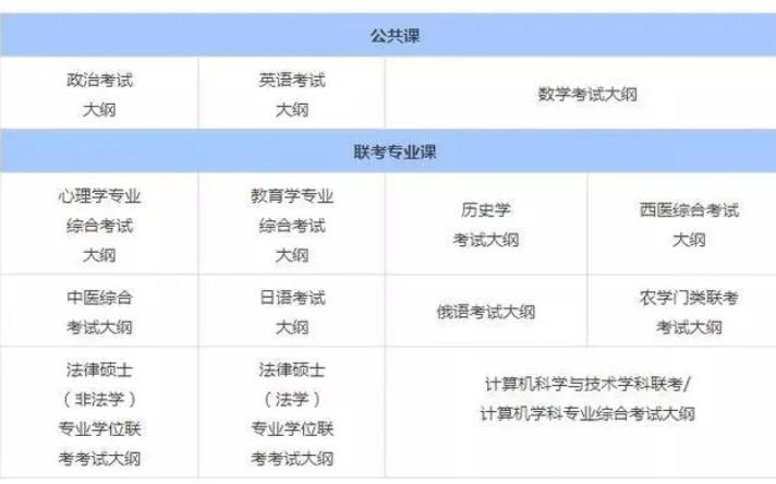 考研政治看哪些书_2021考研高数大纲在哪里看_考研_新东方在线