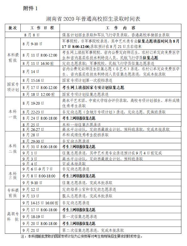 湖南高考查分时间_2020湖南高考录取时间表_高考_新东方在线