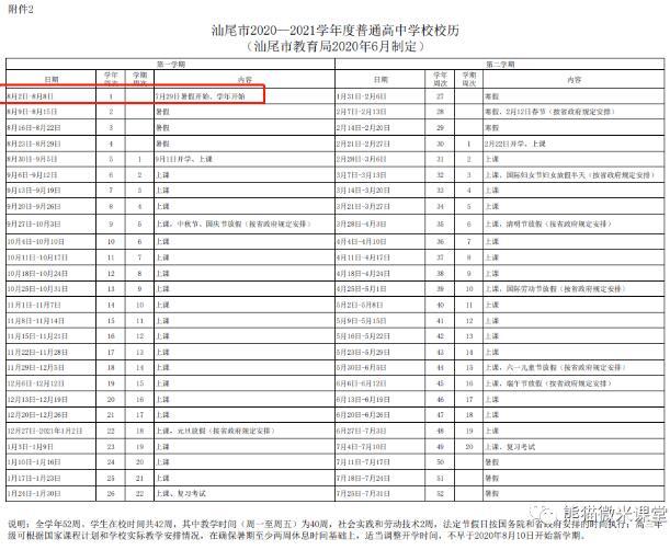 汕尾市中考成绩排行榜_汕尾2020年普通高中招生补录分数线出炉